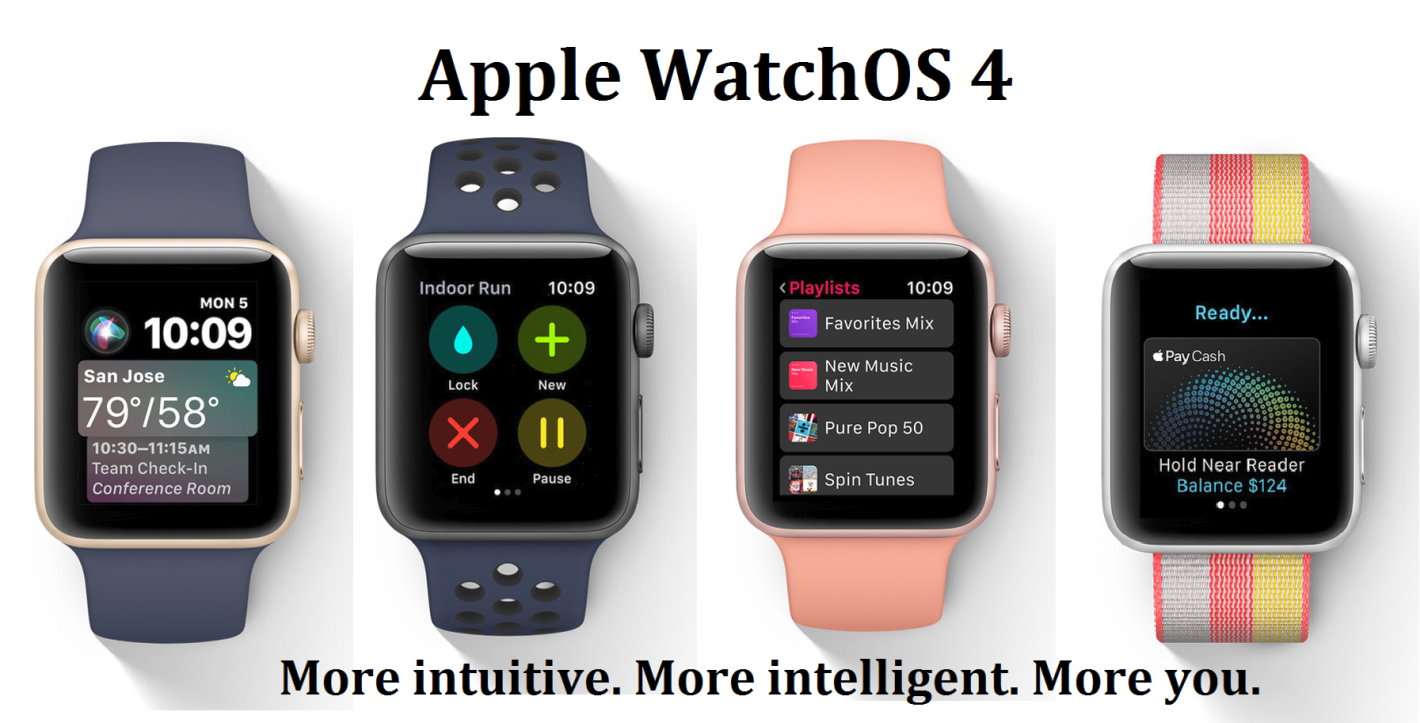 Apple Watch Pdf